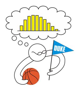 discrete distribution fitting to duke basketball scores